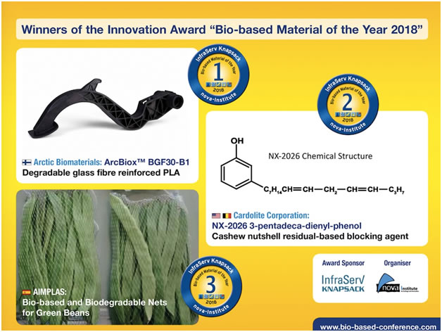 Innovation Awards - Biobased Materials of the year 2018